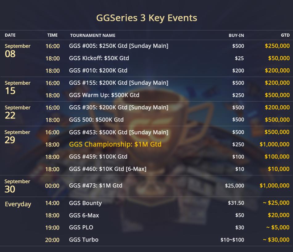 GGSeries 3